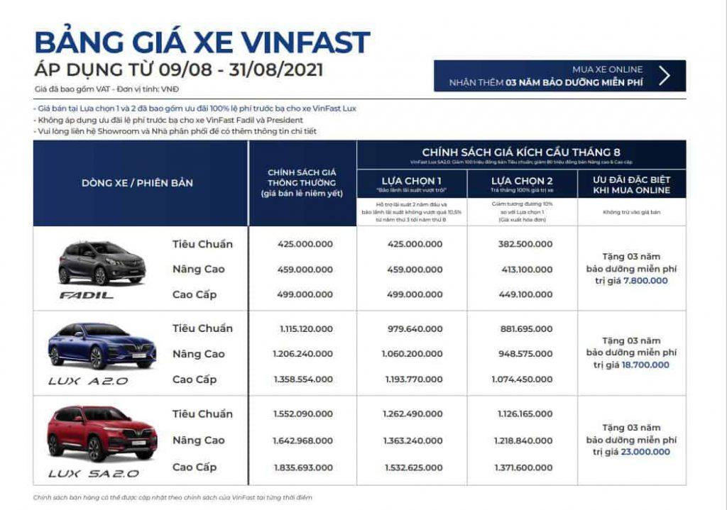 bảng giá xe vinfast fadil, vinfast lux a2.0 và vinfast lux sa2.0 tháng 08/2021 và các chương trình khuyến mãi đi kèm