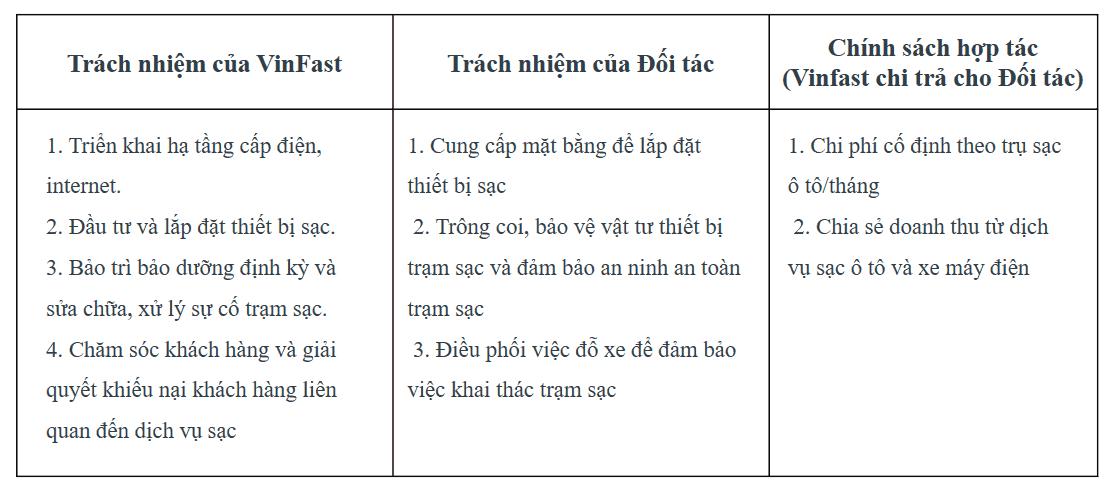 TramSac_TrachNhiem