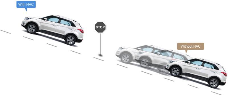 Đánh giá xe VinFast Fadil - Hỗ trợ khởi hành ngang dốc HSA
