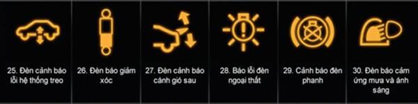 Den canh bao mau vang 25 – 30