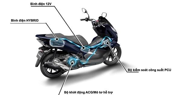 Tìm hiểu dòng xe máy hybrid là gì? • Chuyện xe